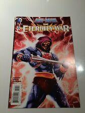 He-Man The Eternity War 10 Skeletor cover Abnett Mhan