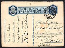 STORIA POSTALE AOI 1936 Cartolina Franchigia da PM 10? a Poggiodamonte (FILT)