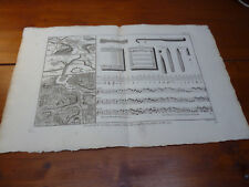 "GRAVURE XVIIIe S.""GRAVURE EN TOPOGRAPHIE"" ex""ENCYCLOPEDIE"" PANCKOUCKE  éd.(1782)"