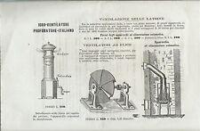 Catalogo G.B. Porta - Riscaldamento Cucine Ventilazione - Torino 1884