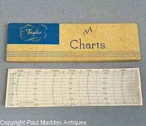 Vintage Taylor Barograph Charts No. 82