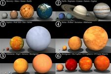 RELATIVE sun & planet sizes poster EDUCATIONAL comparative 24X36 scientific