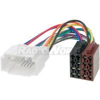 Honda CR-V Car Stereo Radio ISO Wiring Harness Adaptor Loom Cable