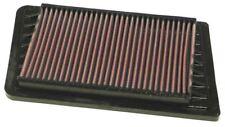 33-2261 K&N Air Filter fit JEEP Cherokee Liberty TJ Wrangler wrangler II 2.4L L4