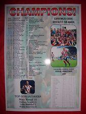 Lincoln City National League champions 2017 - souvenir print
