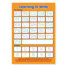 A3 Laminated NEW Learning to Write Letters and Numbers Wall Chart