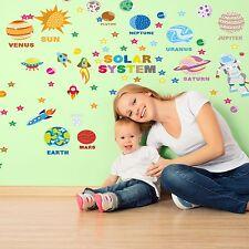 Sistema Aventura Vivero pegatinas de pared Mural Educativo Solar 125cm X 125cm