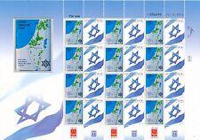 ISRAEL 2015 KKL / JNF THE BLUE BOX SHEET MNH