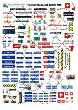 for Kato N gauge Glacier Express Swiss signs and posters A4