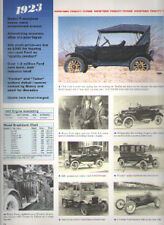 1923 Ford Model T Article - Must See!  Touring Car + Fordor + Stake Truck + Indy