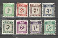 Solomon Islands SG D1-8 Sc J1-8 1940 Postage Dues F/VF UMM MNH