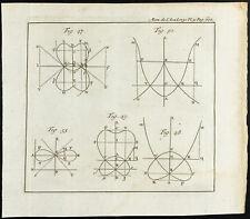 1777 - Lignes : Gravure mathématique & géométrie. Abbé de Bragelongne