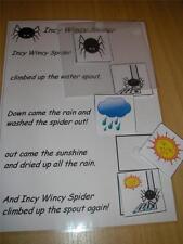 Incy Wincy Spider Nursery Rhyme Juego De Mesa necesidades especiales