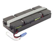 USV-Batterien & -Komponenten