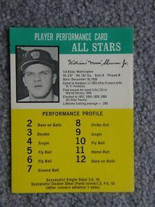1964 HASBRO CHALLENGE THE YANKEES BILL SKOWRON PLAYER PERFORMANCE CARD. EXC COND