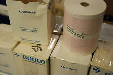 Gould Recording Systems 11-2923-35, 275ft, 2 Channel, Chart Paper New in Box
