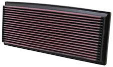 33-2046 k&n Remplacement Filtre à air JEEP WRANGLER, 2.5 L & 4.0 L avec fi (KN Panneau repl