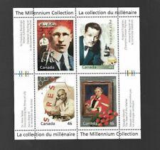 pk55780:Stamps-Canada #1822 Millenium Innovators 4x46 cent Souvenir Sheet-MNH