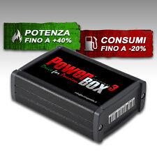 Centralina aggiuntiva Alfa Romeo GIULIETTA 2.0 JTDM 170 cv hp Modulo Chip tuning