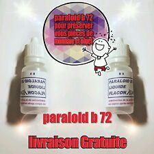 Paraloid b72 pour préserver vous monnaie et objets Pour restauration