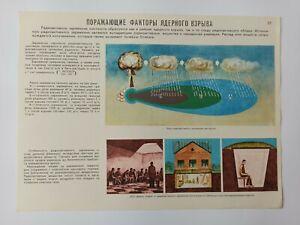 VTG Soviet Poster Stalker Nuclear War Chernobyl Radiation Civil Defense USSR №23