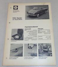 Shell schmierplan pour NSU spider avec wankel moteur stand 08/1965