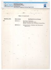 Apollo 11 Document Owned by Neil Armstrong - In CAG Holder - LOA from His Sons