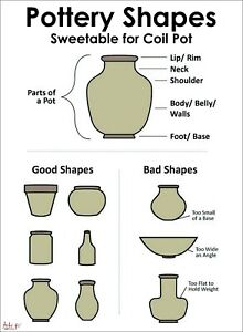 1-UK - User's Manual - 27 - Pottery Shapes Sweetable Pot Instruction Ceramics