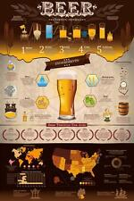 2014 BEER BREWING FACTS HISTORY POSTER PRINT 24x36 FAST FREE SHIPPING