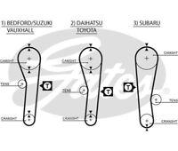 GATES Timing Belt PowerGrip® 5043