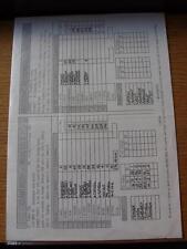 15/06/1995 Cricket Scorecard: Glamorgan v Middlesex [At Colwyn Bay] -  4 Days (s