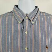 RECENT Ralph Lauren Custom Fit Mens Pale Blue Striped Dress Button Shirt Sz XL
