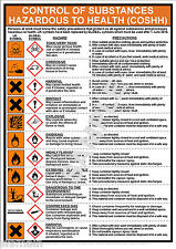 COSHH HEALTH SAFETY A3 LAMINATED POSTER WORKPLACE OFFICE FACTORY SHOP WAREHOUSE