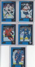 17/18 OPC Platinum San Jose Sharks Martin Jones Retro Blue #R-35 Ltd #73/149
