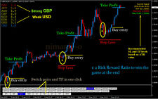 Best Pullback Solution Forex trading system 100% Non-Repaint  Buy sell alerts