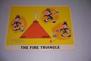 """1964 DISNEY FIRE PREVENTION POSTER THE FIRE TRIANGLE 18""""X13"""" #100-A JIMINY"""