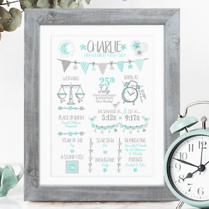 MINT Personalised New Baby Boy Gift, Christening Baptism Gift, Baby Birth Print