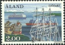 Finland - Aland 7 (compleet Kwestie) First Day Cover 1984 Navigatie