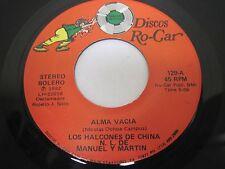 LOS HALCONES DE CHINA N.L. DE MANUEL MARTIN RO-CAR Houston TEXAS
