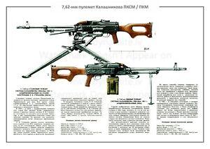 Soviet Russian Military Weapon Poster KALASHNIKOV Machine Gun PKSM PKM A2
