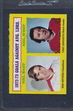 1973/74 Topps #004 Goals Against Leaders NM/MT *508