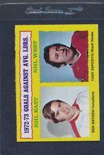 1973/74 Topps #004 Goals Against Leaders NM/MT *507