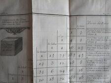 Comparaison vases HEBRAIQUES GRAVURE l'APPARAT de la BIBLE Bernard LAMY XVIIéme
