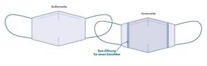 Stoffmaske Mundschutz SILVERPLUS Waschbar 90 Grad 3lagig  Mit Fach für Filter