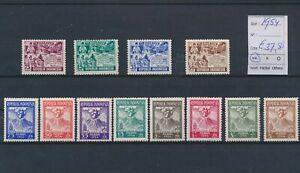 LO39174 Indonesia 1954 definitives fine lot MNH cv 37,5 EUR