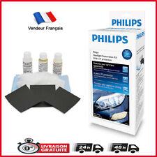Kit de rénovation Optiques de Phares PHILIPS