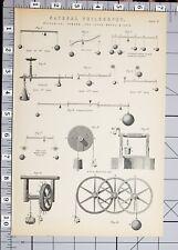 1886 Imprimé Naturel Philosophie Mécanique Powers Levier & Roue Essieu Composé