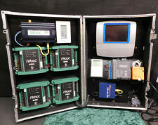 IWORX Hvac Testing Equipment