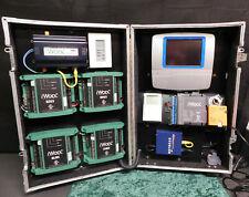Iworx Hvac Testing Equipment