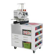 Janome Mb7 Commercial 7 Needle Embroidery Machine + Ava Cabinet New
